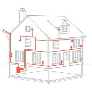Residential Electrician Phoenix